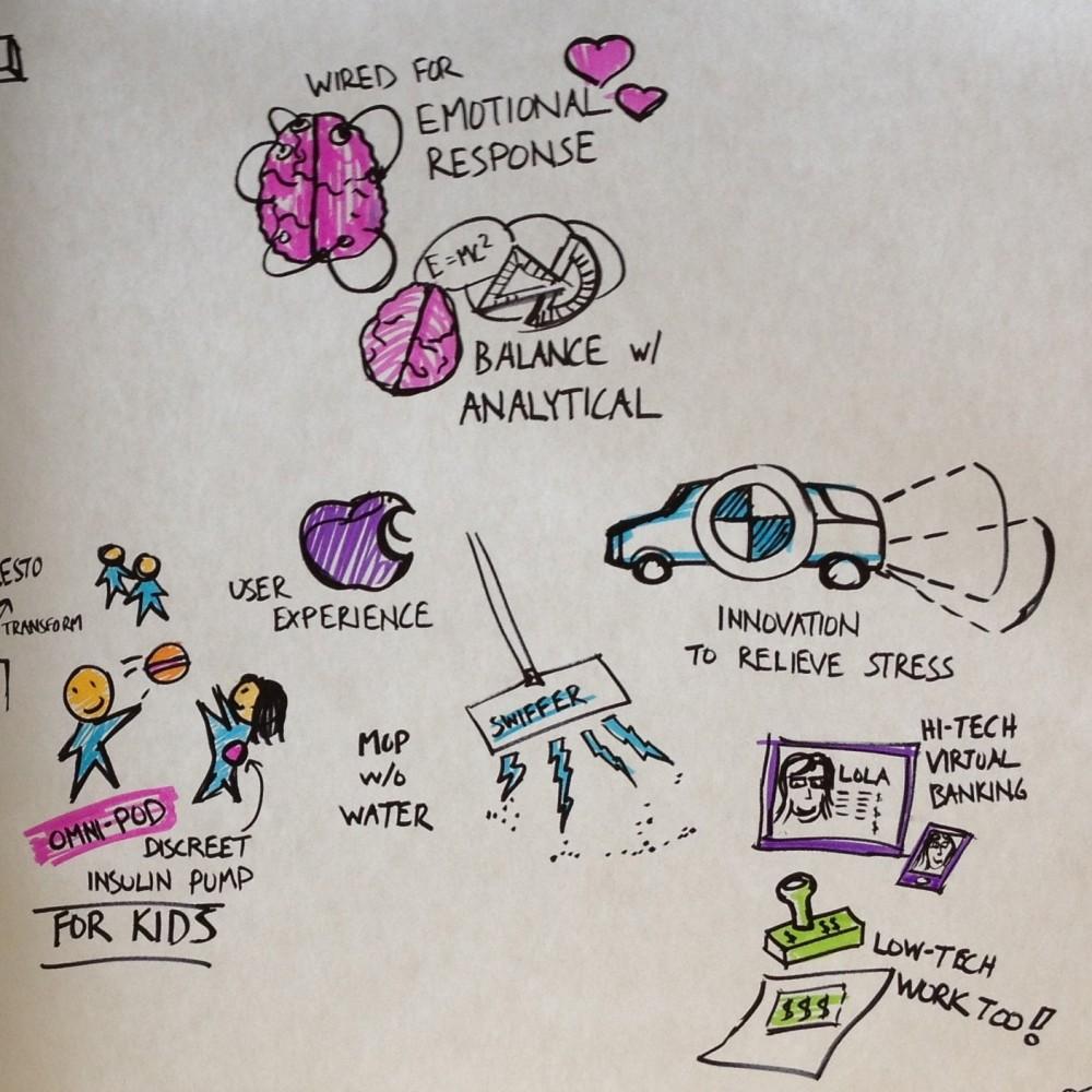 Graphic recording of Gianfranco Zaccai's Design Talk