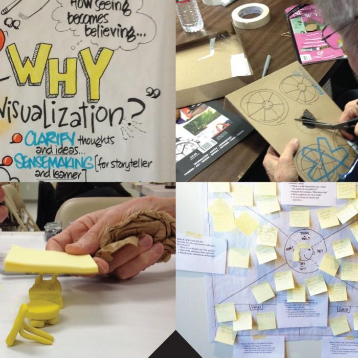 Design & Innovation Workshop in Burlington